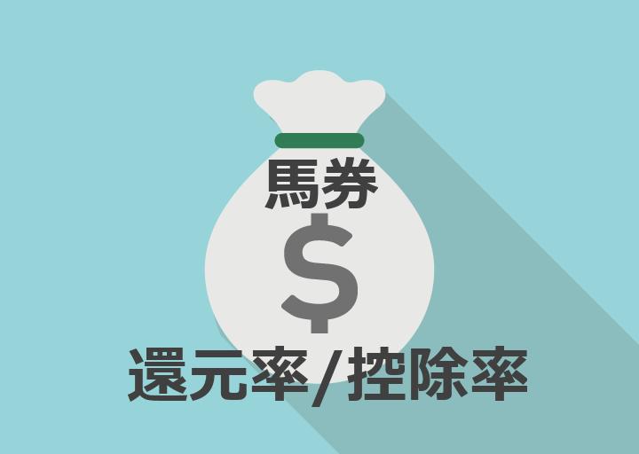 馬券の払戻率控除率