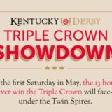 延期されたケンタッキーダービー、5月2日に歴代三冠馬13頭でバーチャルレース・動画と結果
