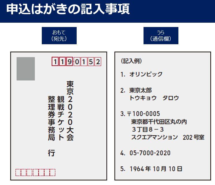 東京五輪2020はがき