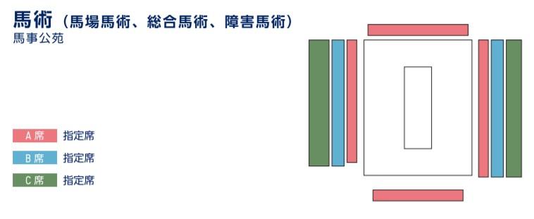 東京オリンピック会場席シートマップ