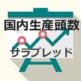 日本国内サラブレッド(軽種)生産頭数推移 ~2017